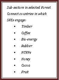 SFE sub-sectors block